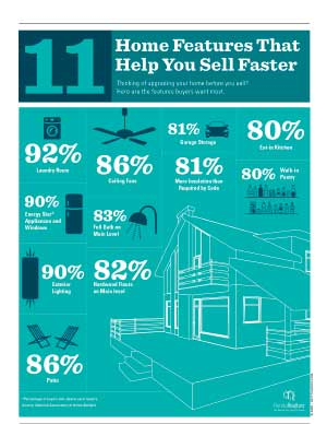 Home Features that help sell homes quicker