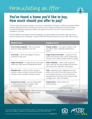 Formulating an Offer Infographic Aiosa Realty Group