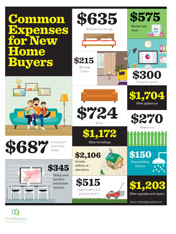 Expenses-New-Home-Buyers