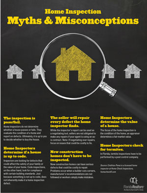 Home-Inspection-Myth-Misconceceptions-Aiosa-Realty-Group Image