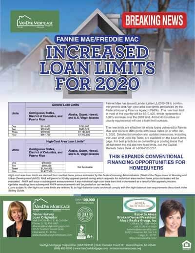 Maximum-Conforming-Loan-Limits-w-for-2020-Babette-Aiosa jpg