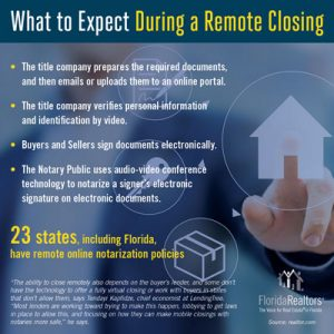 Remote Closing Expectations Infograph