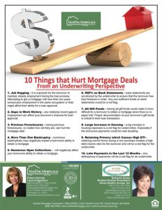 List of 10 Things that Hurt Mortgage Deals from Underwriting Perspective