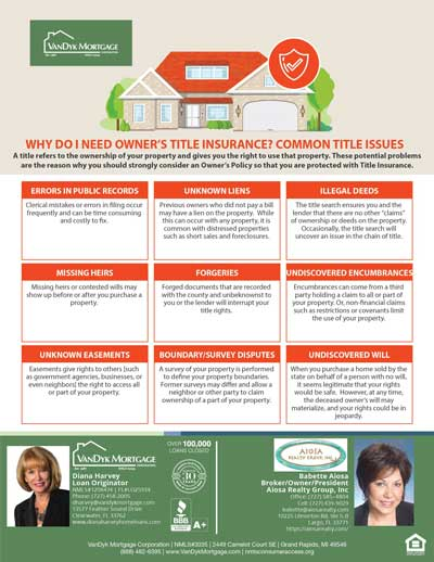 Reason for Title Insurance