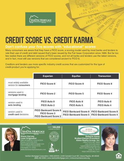 Credit Score vs Credit Karma image