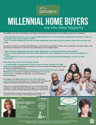 Mellenial Home Buyers are New Majority jpg