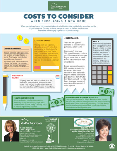 Costs to Consider Buying a Home