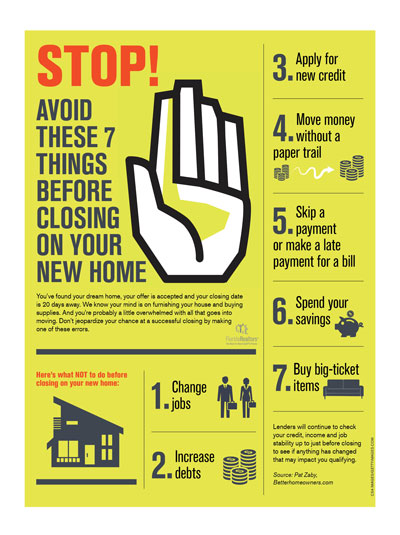 Things not to do before home closing